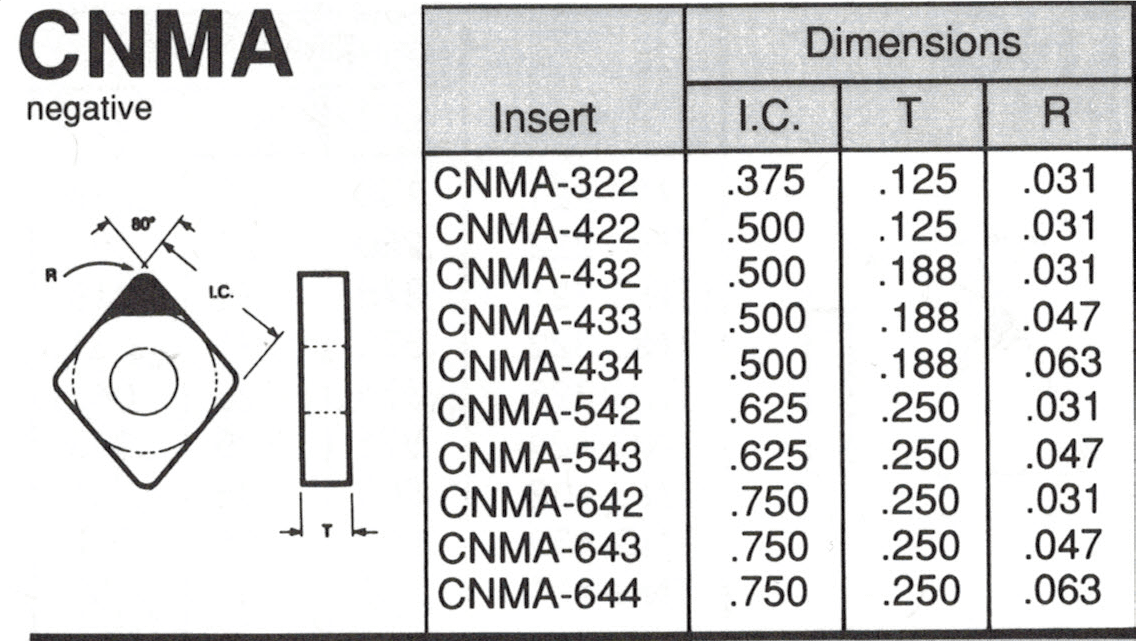 CNMA Insert Spec Sheet