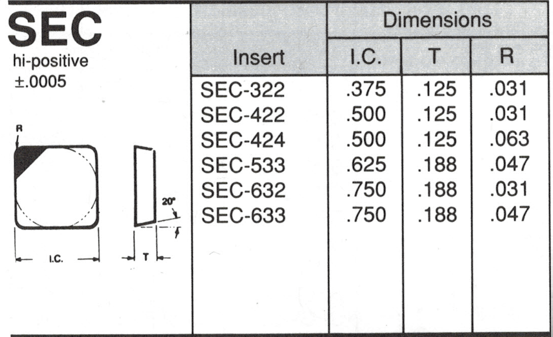 SEC Insert Spec Sheet