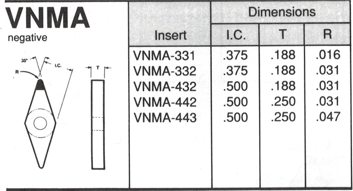 VNMA Insert Spec Sheet